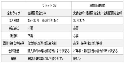 比較表270227ichi.jpg
