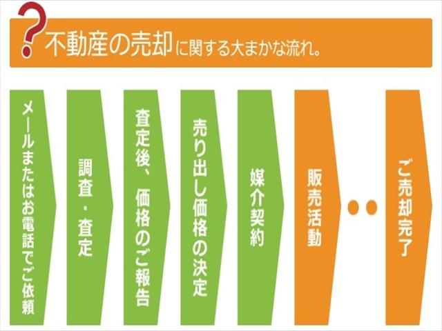 売却 図_R.jpg