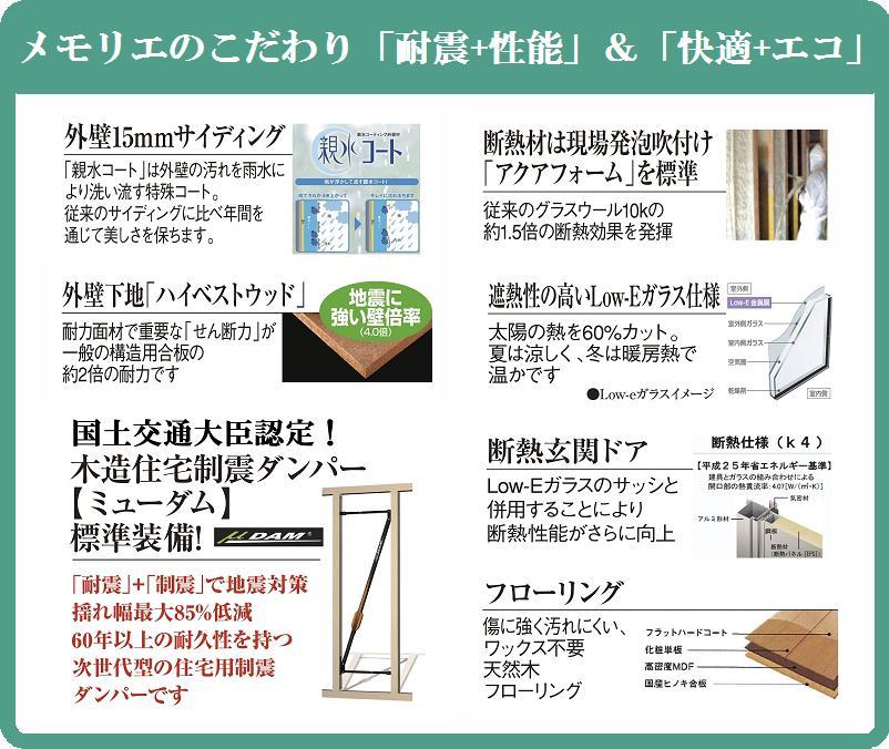 Memorieシリーズ モデルハウス 西東京市ひばりが丘北4丁目の区画・間取り画像01