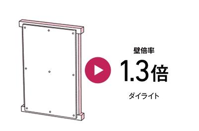 新築一戸建て住宅 全6棟 西東京市北町2丁目の仕様画像02